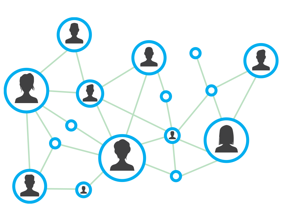 Sandbox Media Network Diagram